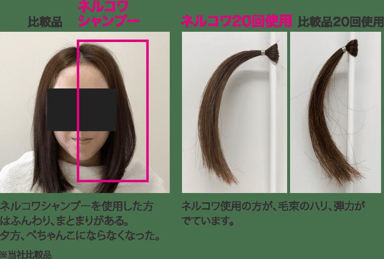 ダメージを受けた毛髪をしっかりと補修。